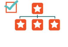 gestion de proyectos web openinnova