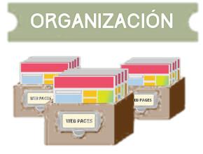 organizacion cms wordpress joomla drupal openinnova