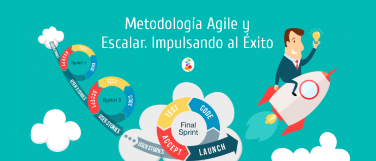 Metodología Agile y Escalar. Impulsando al Éxito. Openinnova