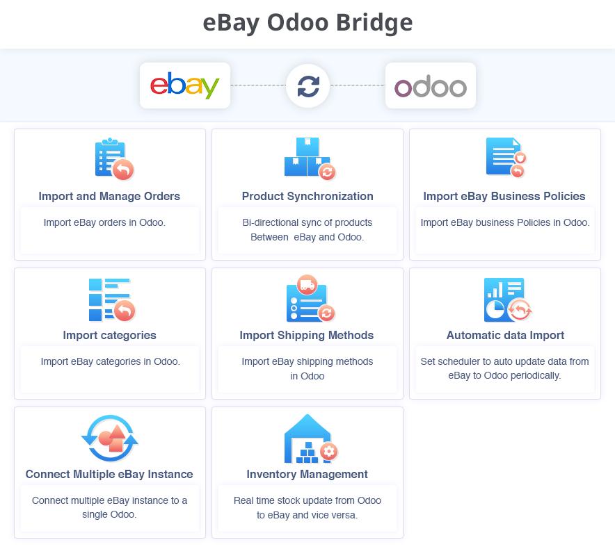 eBay-Odoo-conector Openinnova