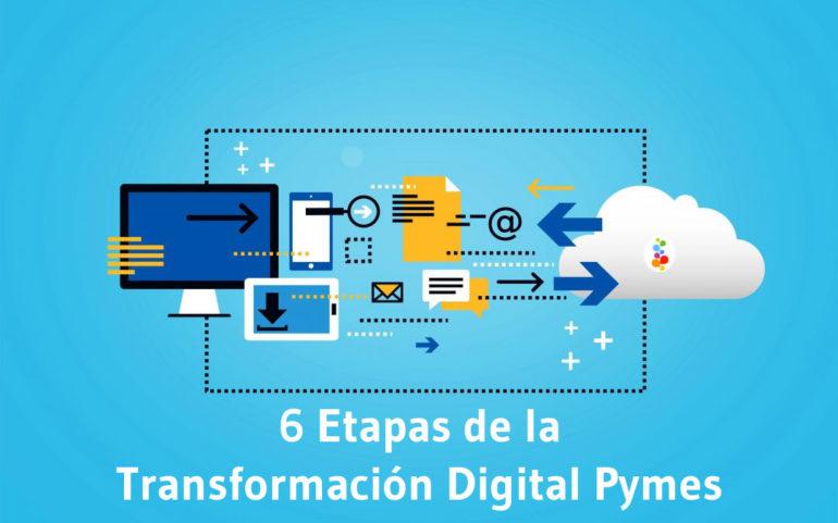 6 Etapas de la Transformación Digital Pymes Openinnova