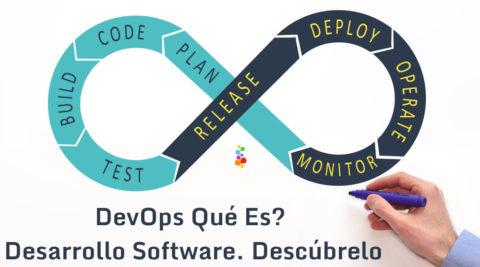 DevOps Qué Es? Desarrollo Software. Descúbrelo Openinnova