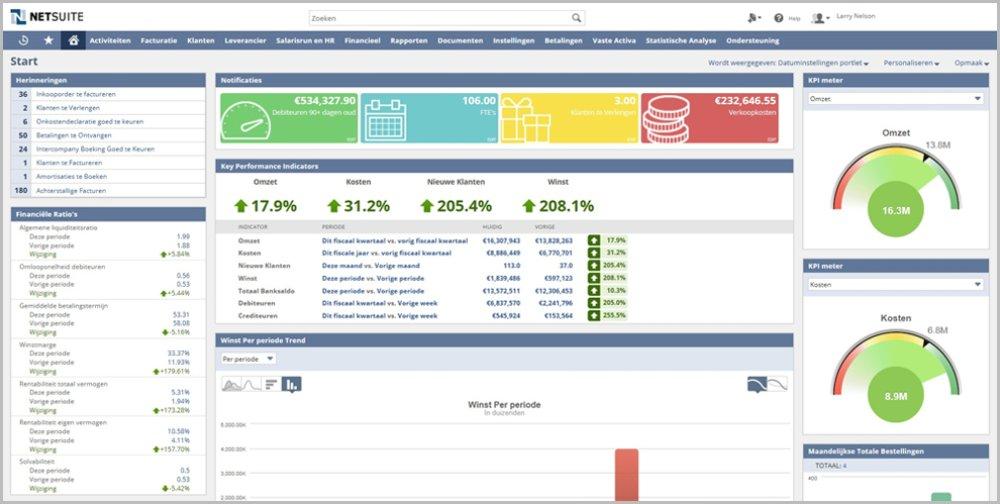 Programas de Gestión de Empresas más Utilizados Openinnova netsuite