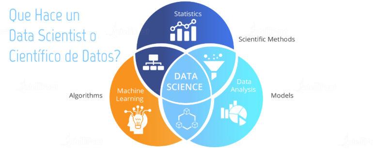 Que Hace un Data Scientist o Científico de Datos? Openinnova