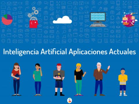 Inteligencia Artificial Aplicaciones Actuales Openinnova