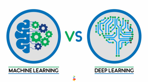 Deep Learning vs Machine Learning Diferencias Openinnova